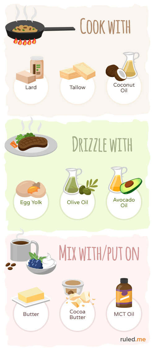 examples of how to consume fats and oils