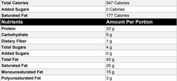 Nutritional value for Crock Pot Low-Carb Taco Soup